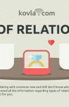 10 DIFFERENT TYPES OF RELATIONSHIPS - THE LONG-DISTANCE RELATIONSHIP