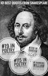 101 Best Quotes from Shakespeare ✔ by RealAbibliophobia