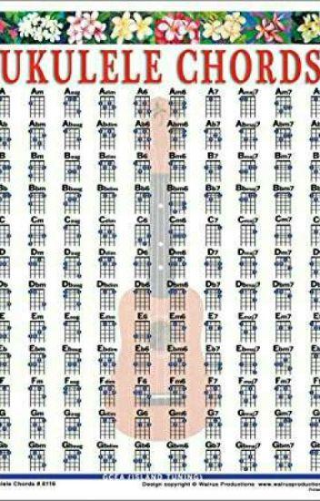 Ukulele Chords On Songs Celestialglad Wattpad