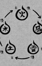 Cele 5 elemente ale Lumii Shinobi by KiraKatamisu