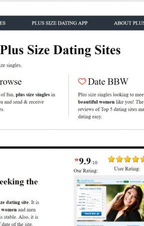 Chicken dating website
