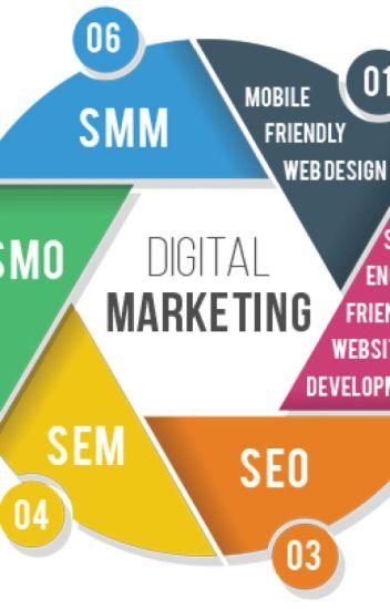 The history and evolution of Digital Marketing - speakerhead