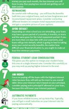 Smart Strategies to manage your Student Loans by FastmoneyLoan