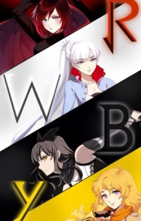 Bully Team Rwby X Male Reader Wattpad