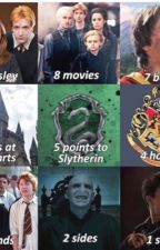 Harry Potter Character Theme Songs by Ravenclaw4Ever2006