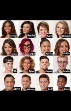 Big Brother 20 (Tyler Crispen x Reader) by _allysonbrooke_