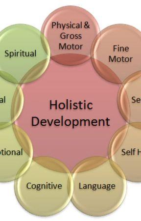 Methods For Implementing Chcece010 Holistic Development Of Children Wattpad