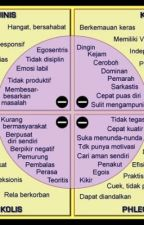 Personality Plus by Erlina