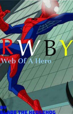 Bully Team Rwby X Male Reader Wattpad