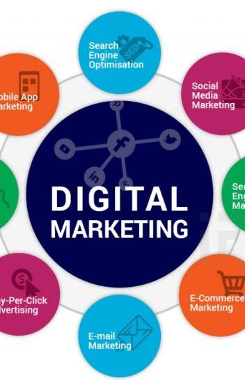 Creative Digital Marketing Agency in Brisbane @ Pay Per click