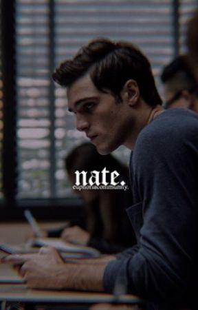 NATE.   ❨ memes.  ❩ by euphoriacommunity