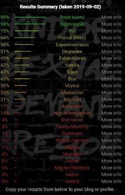 Bdsm test . org