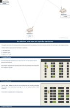 """""""Picking Trends"""" of inventories in a warehouse by WMS-lite"""