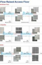 Giá tấm sàn thông hơi là bao nhiêu ? by sannangkythuatvn