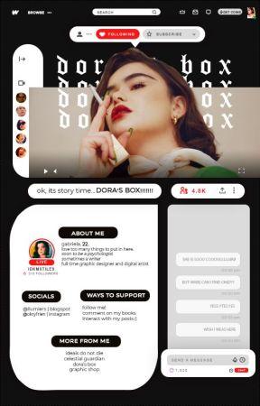 dora's box ━ apply fic [open] by idkmstiles