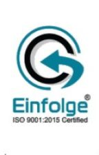 Startups with Patent Plans can get the Funds Easily by einfolgetechnologies