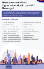 List of Affordable Universities in USA by hansieluke