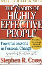 7 HABITS OF HIGHLY EFFECTIVE PEOPLE by afeefahrafi