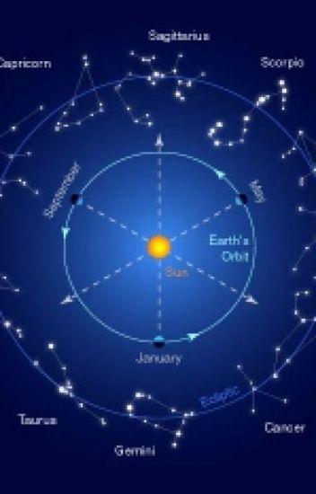 #Zodiac Signs