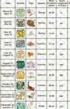 Zodiac scenarios by shasar73