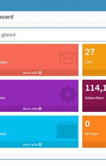 Bulk Mail Script, Mass Email Script, Mass Mailing Software
