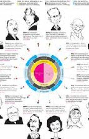 Đọc Truyện 16 kiểu hình MBTI - INFP - THE IDEALISTS - NHÀ LÝ