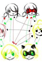 Criss-Crossed Love [LadyNoir] by TsukiTotsuka9