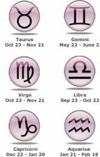 Anime Zodiacs by Darkclaw96