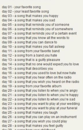 30 Day Song Challenge! by NekoErica