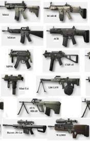 5 Best Assualt Rifles in the world. by nigahiga644teehee