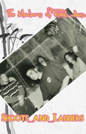 The Members of KoЯn As...