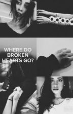 Kiss me again || camren by heavenseemslikeyou