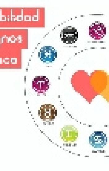 Compatibilidad Y Caracteristica De Signo Zodiaco