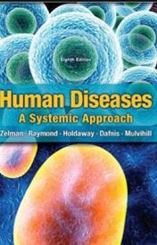 Human Diseases by quiffedstyless