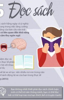 Góc nhìn Từ Đọc
