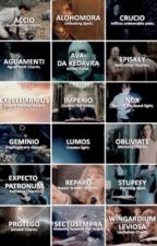 Harry Potter preferences by SerenaChintalapati