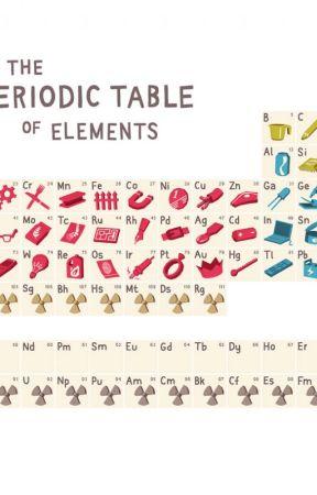 Periodic table randomness alkali metals iq scores wattpad periodic table randomness urtaz Gallery