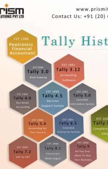 Get tally accounting software at Prism IT