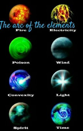 Arc Badge Roblox Arc Of The Elements Wattpad